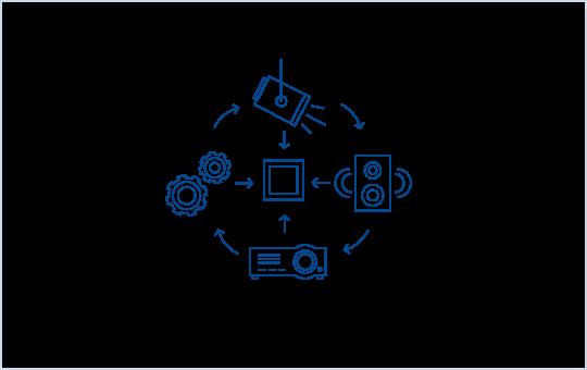 Kompleksiniai integracinių projektų sprendimai ir jų valdymas